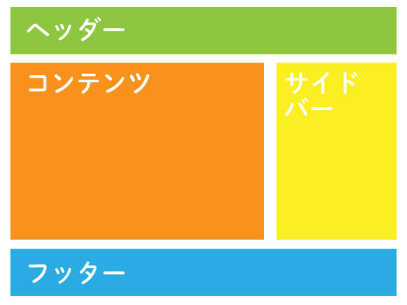 dev-wp-theme-03-03