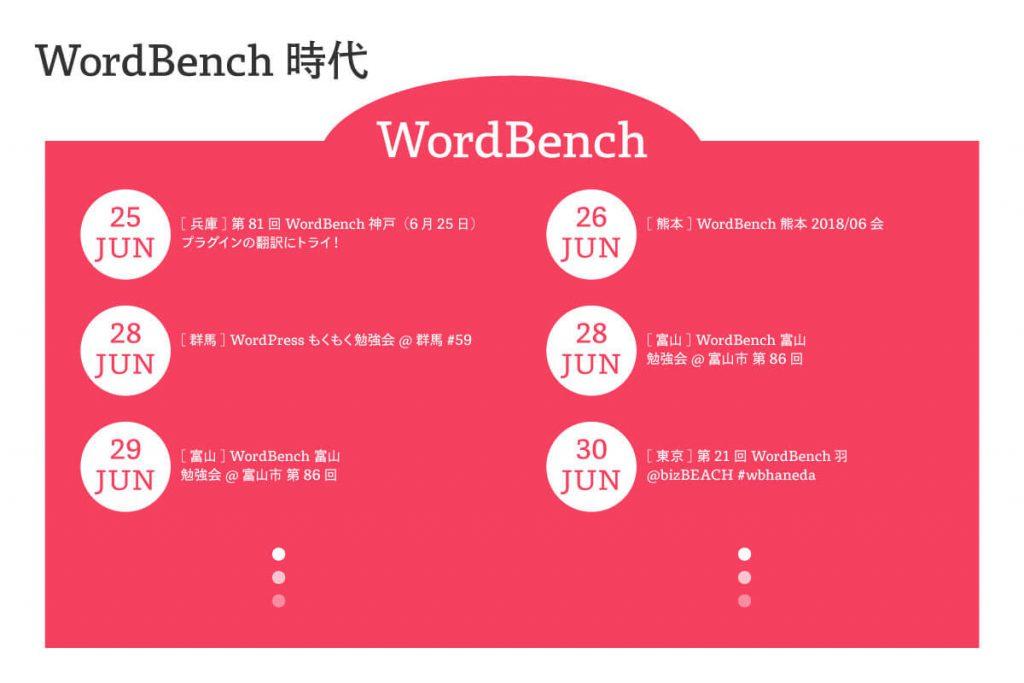 WordBenchとして日本全国のイベントを全て管理している